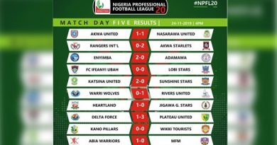 NPFL Matchday Five Produces Three Away Victories, 15 Goals
