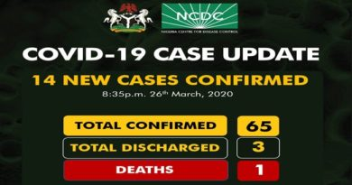 14 New Cases Of COVID-19 Confirmed In Nigeria