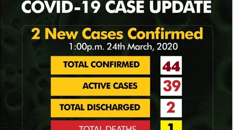 Nigeria Records Two New Cases of COVID-19, Bringing Total Number to 44