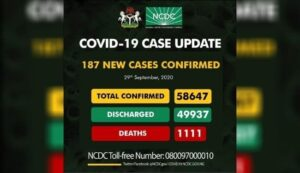 BREAKING: Nigeria records 187 new cases of COVID-19